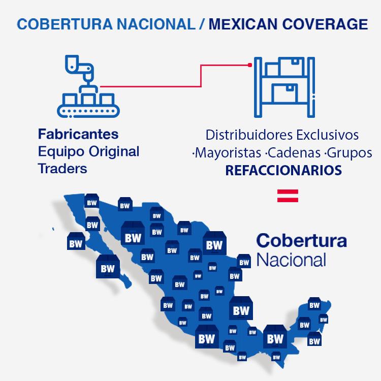 COBERTURA NACIONAL /